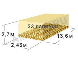 тент 92м³