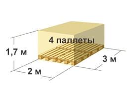тент стандарт 9м³